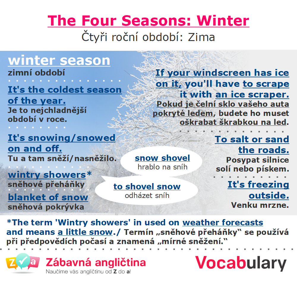 The Four Seasons:Winter