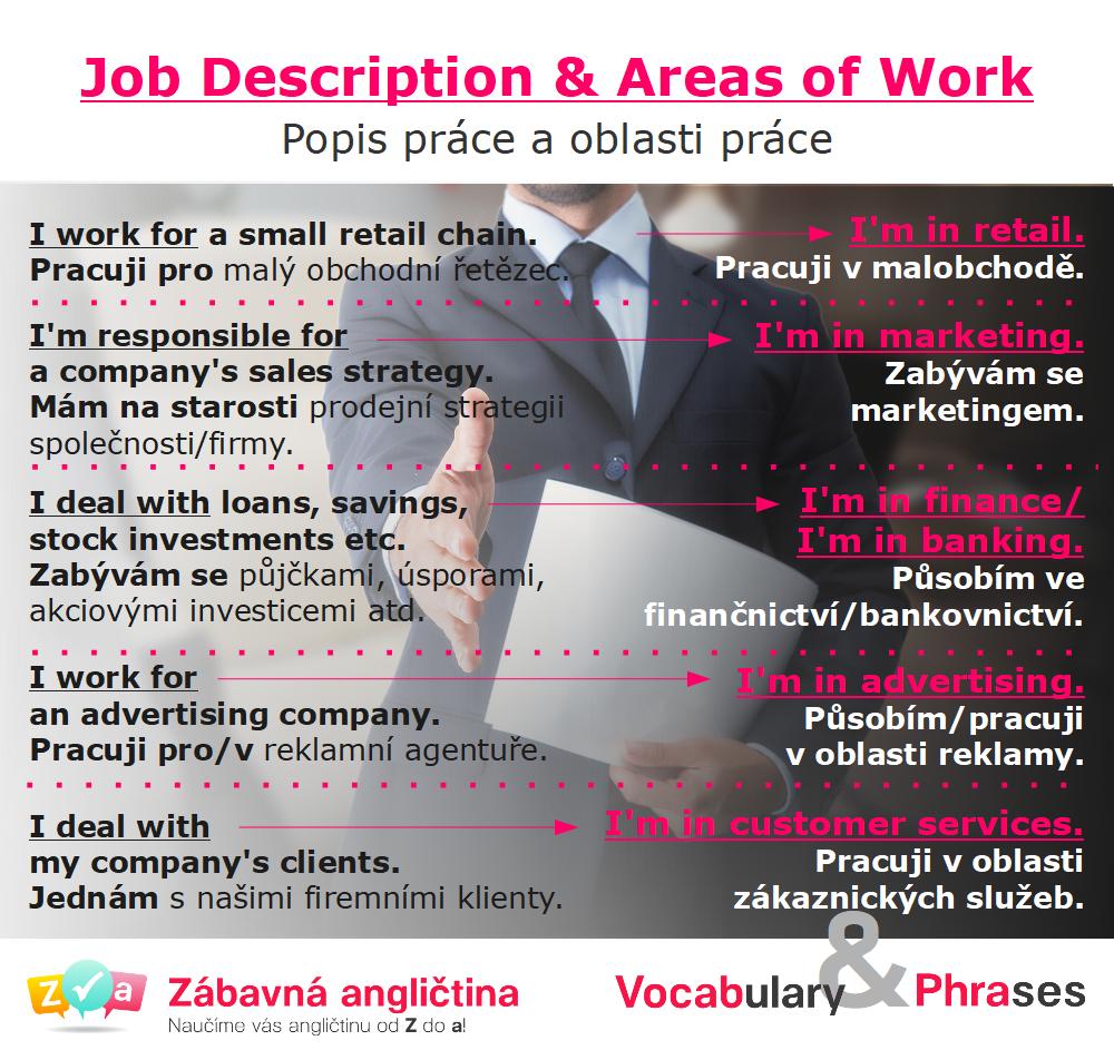 Job Description and Areas of Work